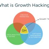 growth-hacking
