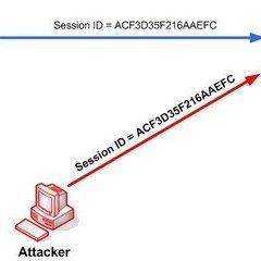 "Session Hijacking – ""Dalla saga Man-In-The-Middle"""